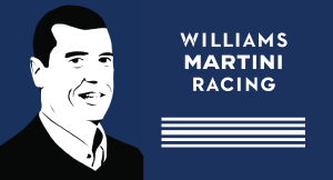 Innovation and Information Technology in Motor Sports: Graeme Hackland, CIO, Williams Martini Racing